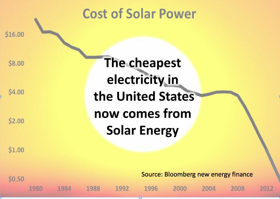 Scott Pruitt's EPA